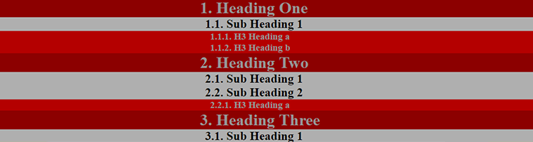 numbering headings and subheadings